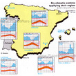 Spain Weather Trends