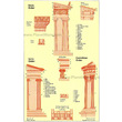 Nemea - Doric, Ionic and Corinthian Orders