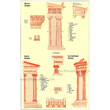 Doric, Ionic and Corinthian Orders