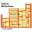Berber House - Cross-section