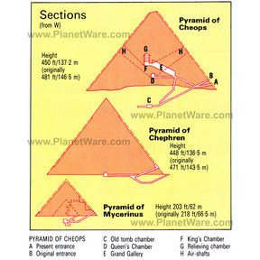 Map - Sections of Giza Pyramids