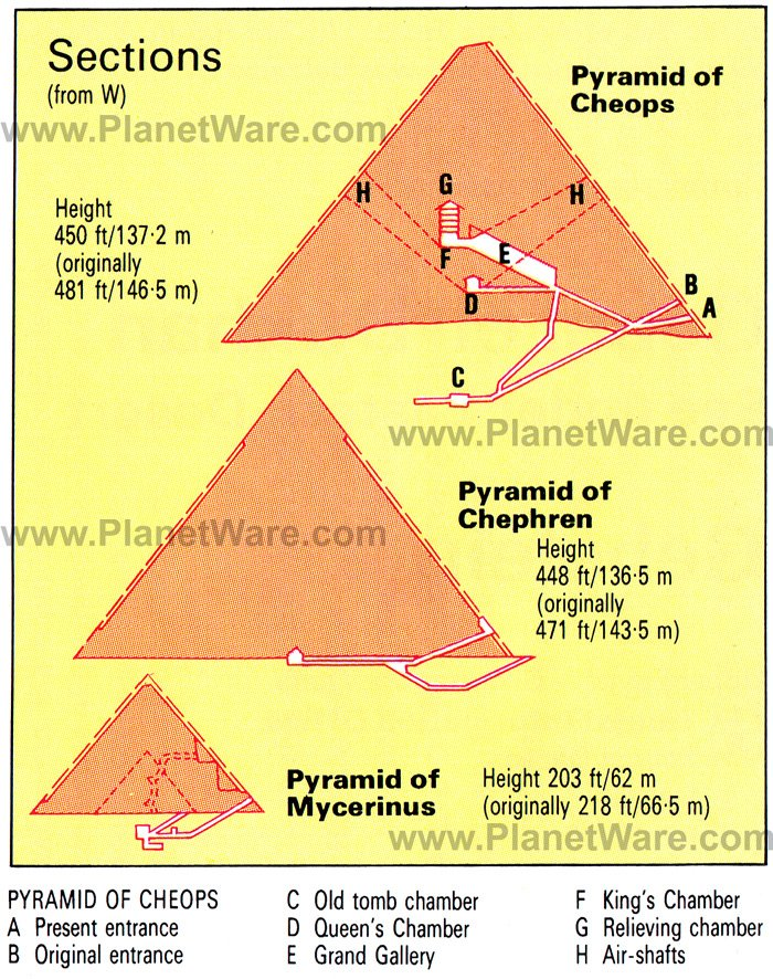 Sections of Giza Pyramids - Floor plan map