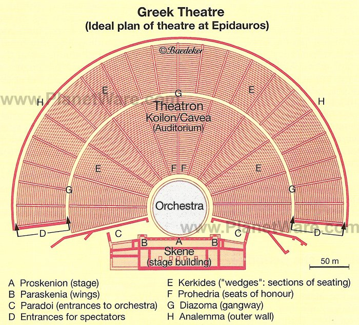 Old greek theaters