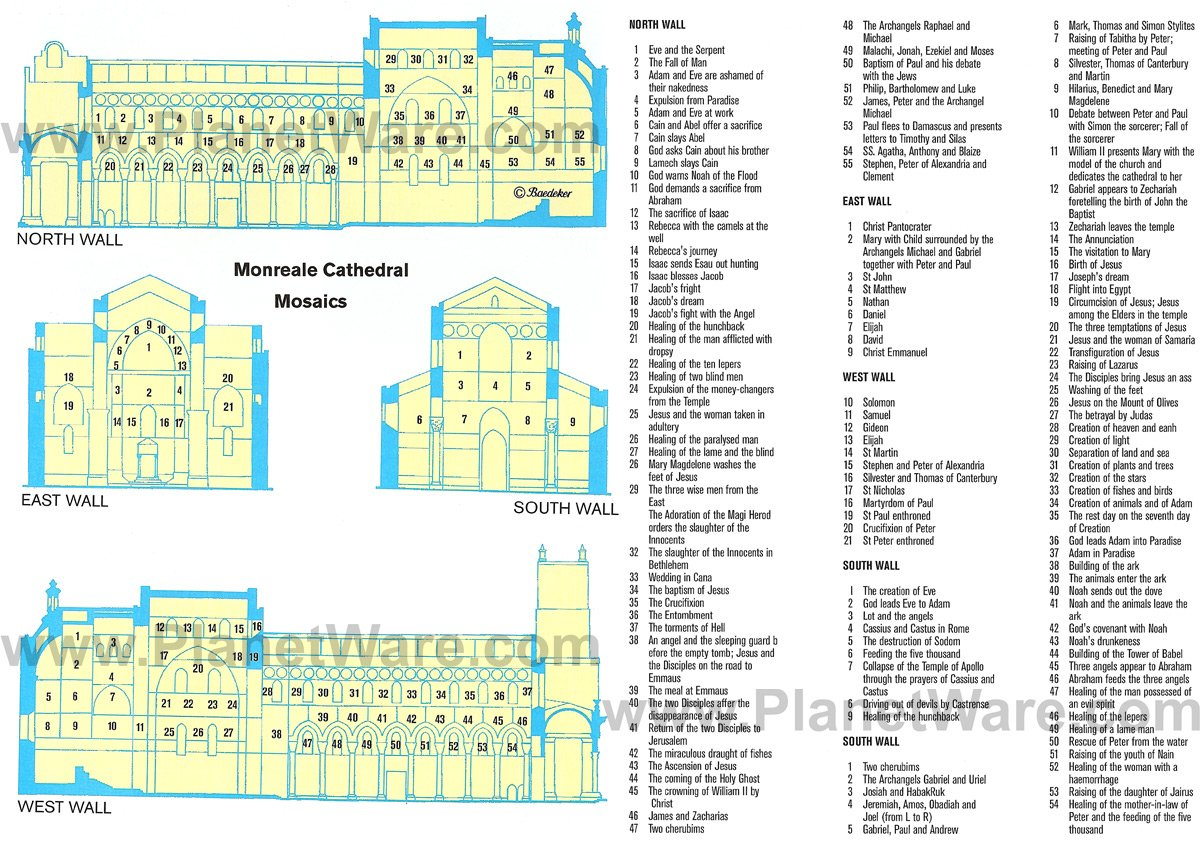 Monreale Cathedral Mosaics - Layout map