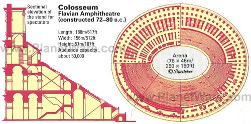 Roman Colosseum - Floor plan map