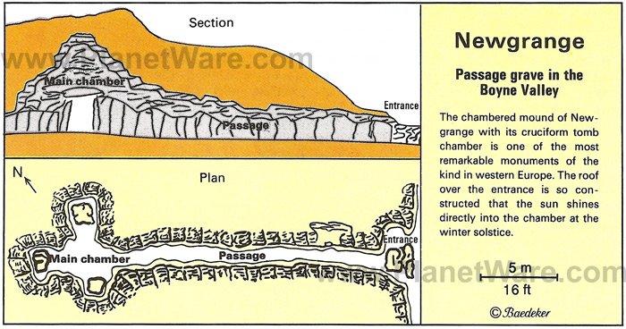 newgrange-passage-grave-in-the-boyne-val