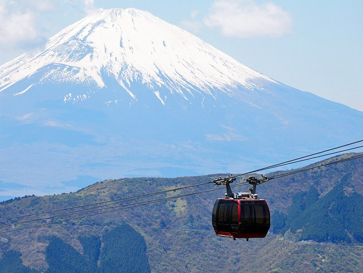 Clear Choice Locations >> Exploring Mount Fuji: A Visitor's Guide   PlanetWare