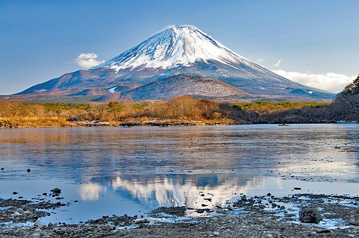 Mount Fuji: Facts and Figures
